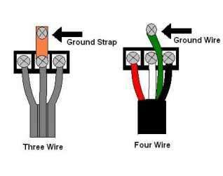 3 wire vs 4 wire appliance parts repair in council bluffs ia rh cbconvenientapplianceservices com 3 prong dryer cord diagram how to wire 3 prong dryer outlet diagram